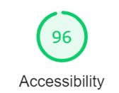 Google Lighthouse Accessibility score - 96